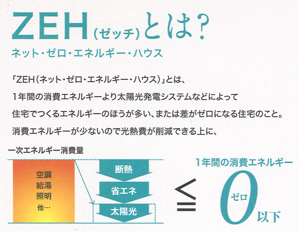 ZEHとは-2